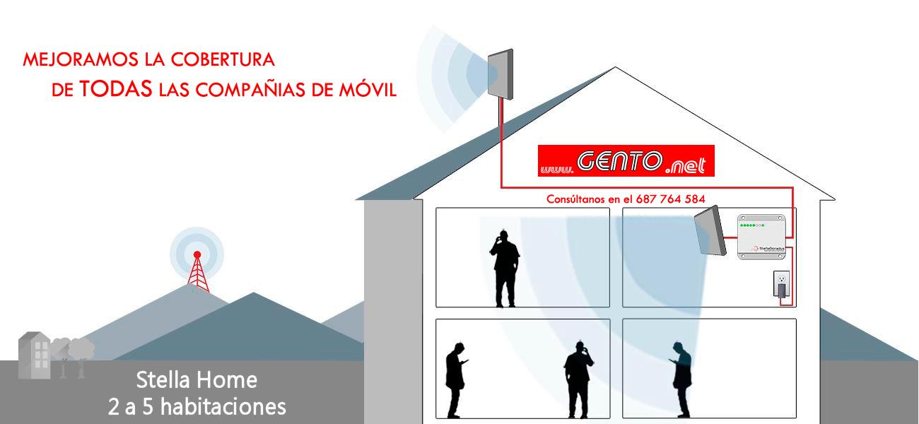 Mejora de cobertura para 1 casa u oficina, de 2 a 5 habitaciones/despachos.