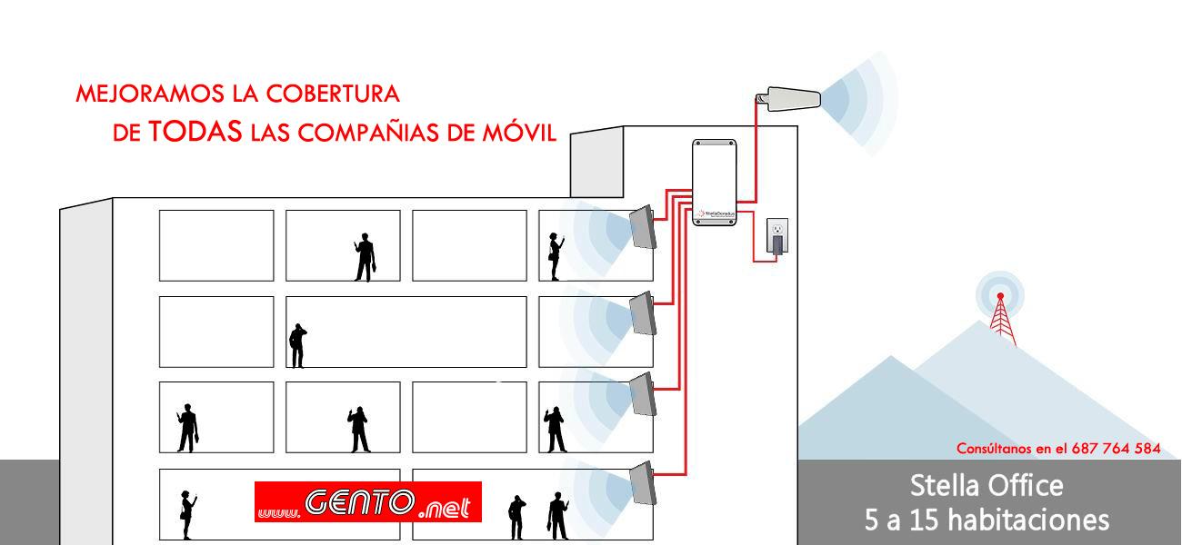 Mejora de cobertura para 1 casa, empresa  u oficina, de 5 a 15 habitaciones/despachos.